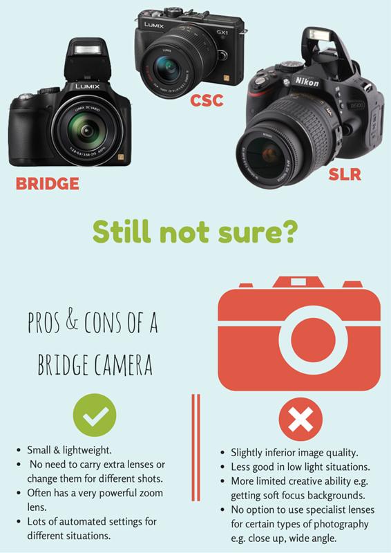 how-to-choose-a-camera-2a