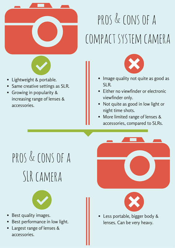 how-to-choose-a-camera-3