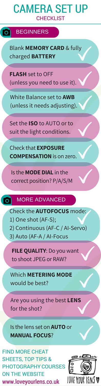 Checklist for camera set up
